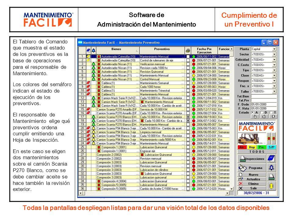 Software de Administración del Mantenimiento Cumplimiento de un Preventivo I El Tablero de Comando que muestra el estado de los preventivos es la base