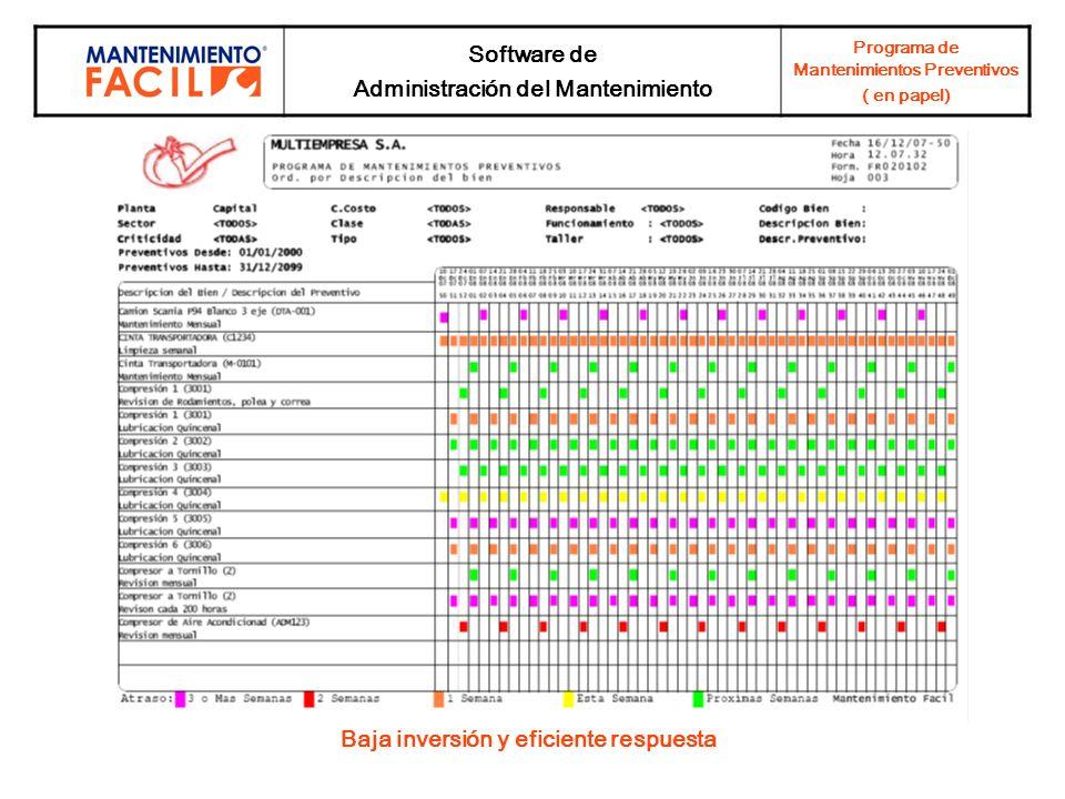 Software de Administración del Mantenimiento Programa de Mantenimientos Preventivos ( en papel) Baja inversión y eficiente respuesta