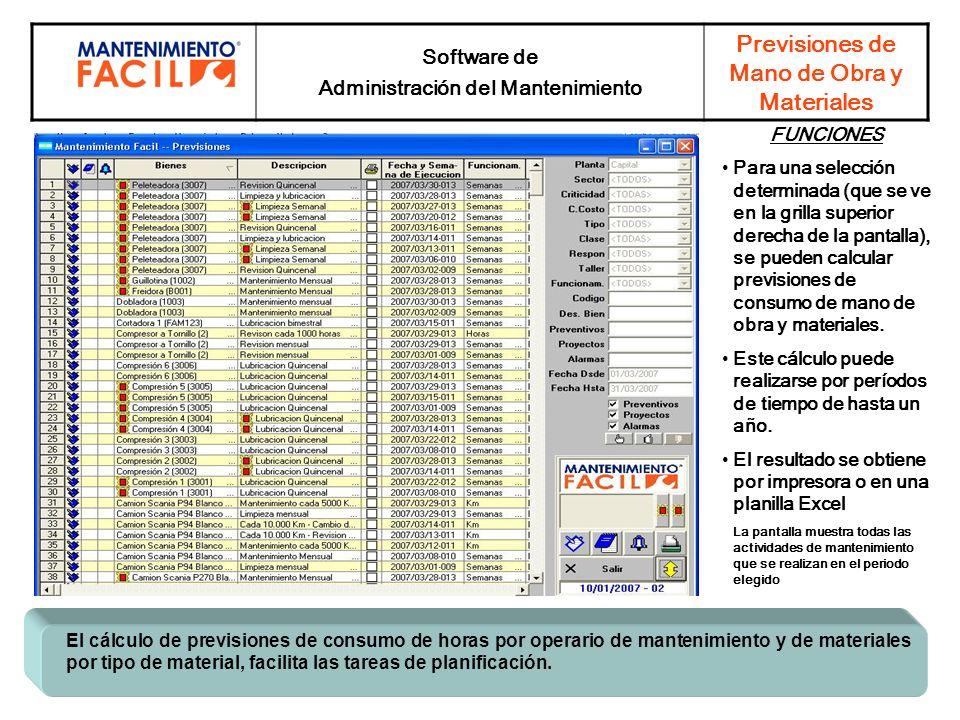 Software de Administración del Mantenimiento Previsiones de Mano de Obra y Materiales El cálculo de previsiones de consumo de horas por operario de ma