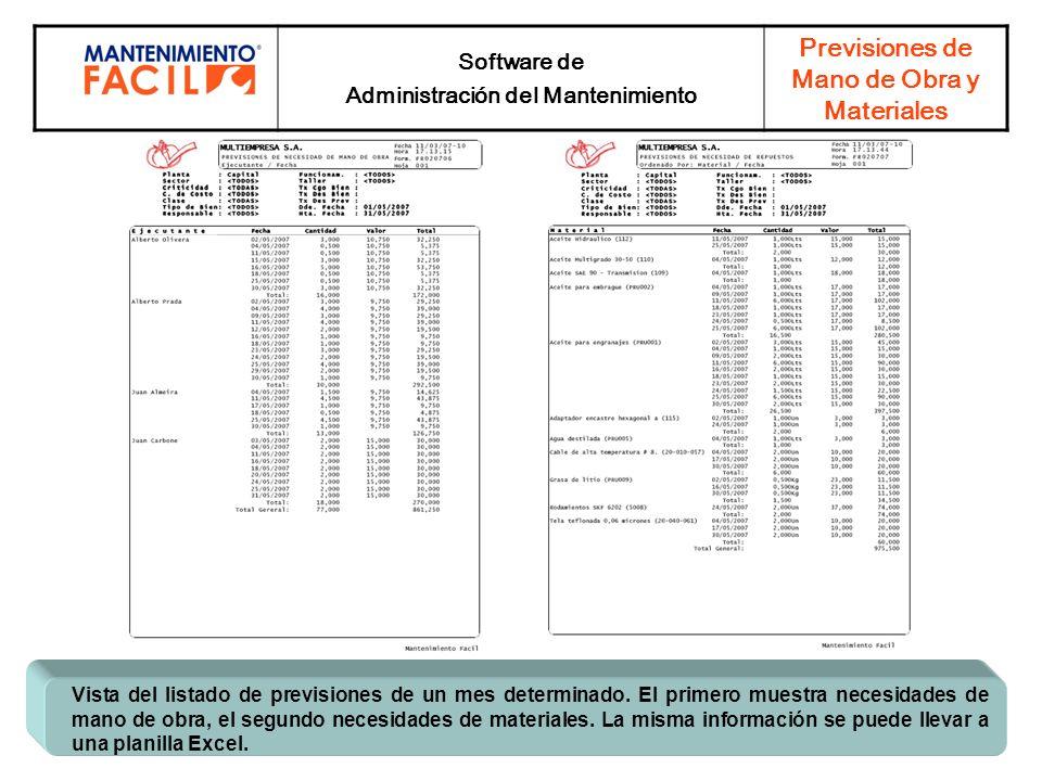 Software de Administración del Mantenimiento Previsiones de Mano de Obra y Materiales Vista del listado de previsiones de un mes determinado. El prime