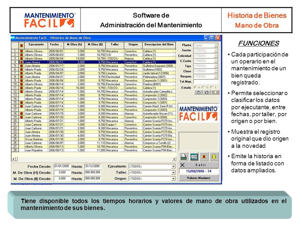 Software de Administración del Mantenimiento Historia de Bienes Mano de Obra Tiene disponible todos los tiempos horarios y valores de mano de obra uti