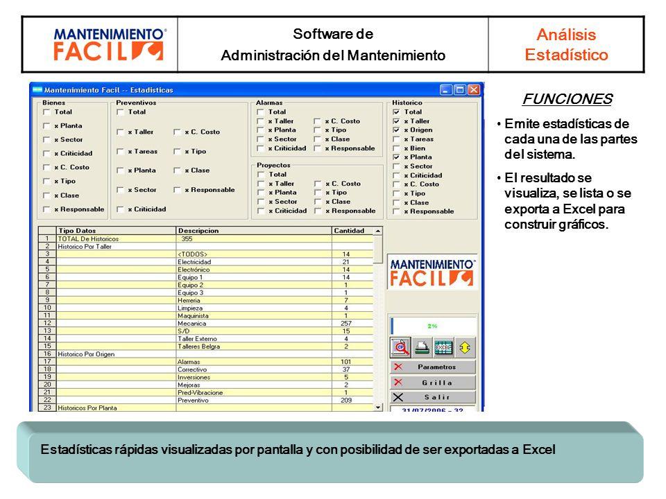 Software de Administración del Mantenimiento Análisis Estadístico FUNCIONES Emite estadísticas de cada una de las partes del sistema. El resultado se