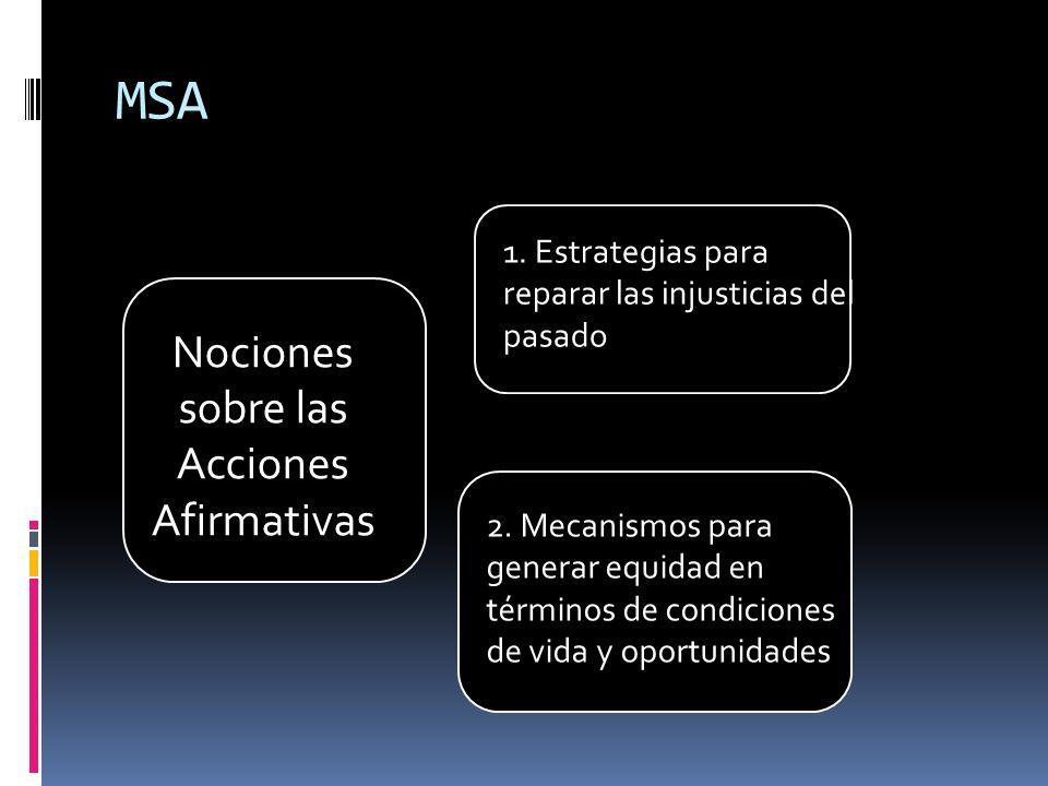MSA 1. Estrategias para reparar las injusticias del pasado 2. Mecanismos para generar equidad en términos de condiciones de vida y oportunidades Nocio