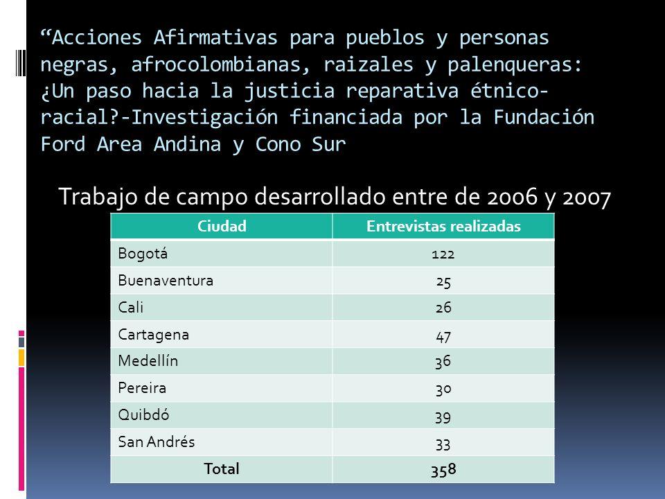 Acciones Afirmativas para pueblos y personas negras, afrocolombianas, raizales y palenqueras: ¿Un paso hacia la justicia reparativa étnico- racial?-In
