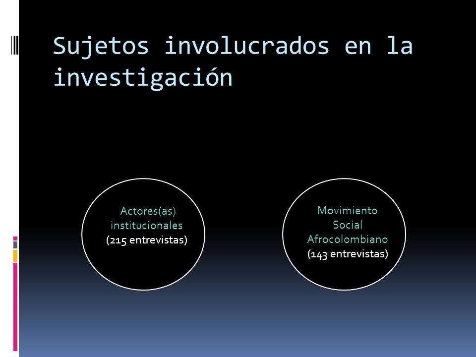 Sujetos involucrados en la investigación Actores(as) institucionales (215 entrevistas) Movimiento Social Afrocolombiano (143 entrevistas)