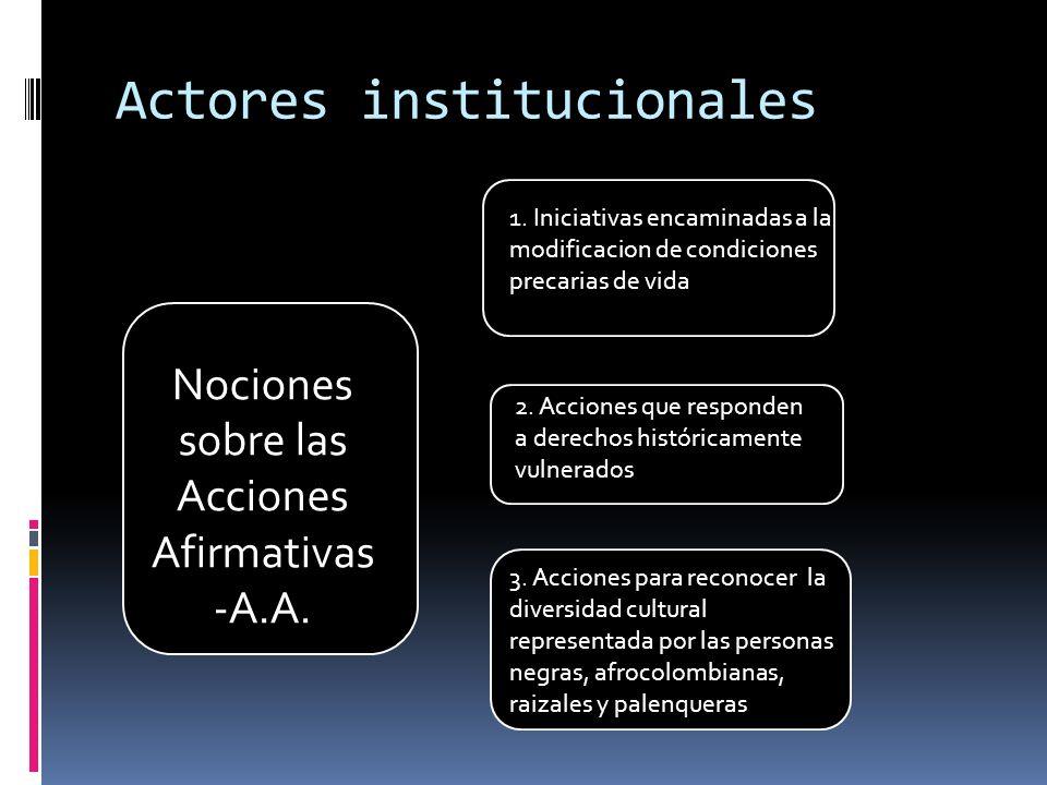 Actores institucionales 1. Iniciativas encaminadas a la modificacion de condiciones precarias de vida 3. Acciones para reconocer la diversidad cultura