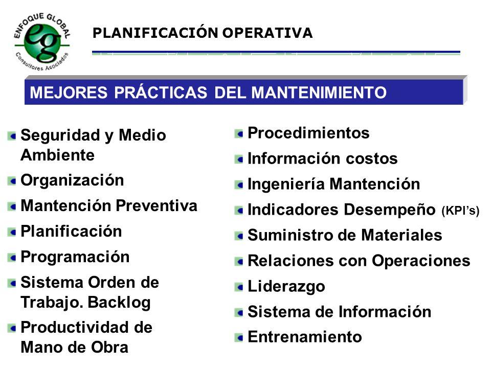 PLANIFICACIÓN OPERATIVA Mantención por Modificación de Diseño (campañas) Accidente Garantía Mantención por Prevención de Riesgos Mantención por Cuidad