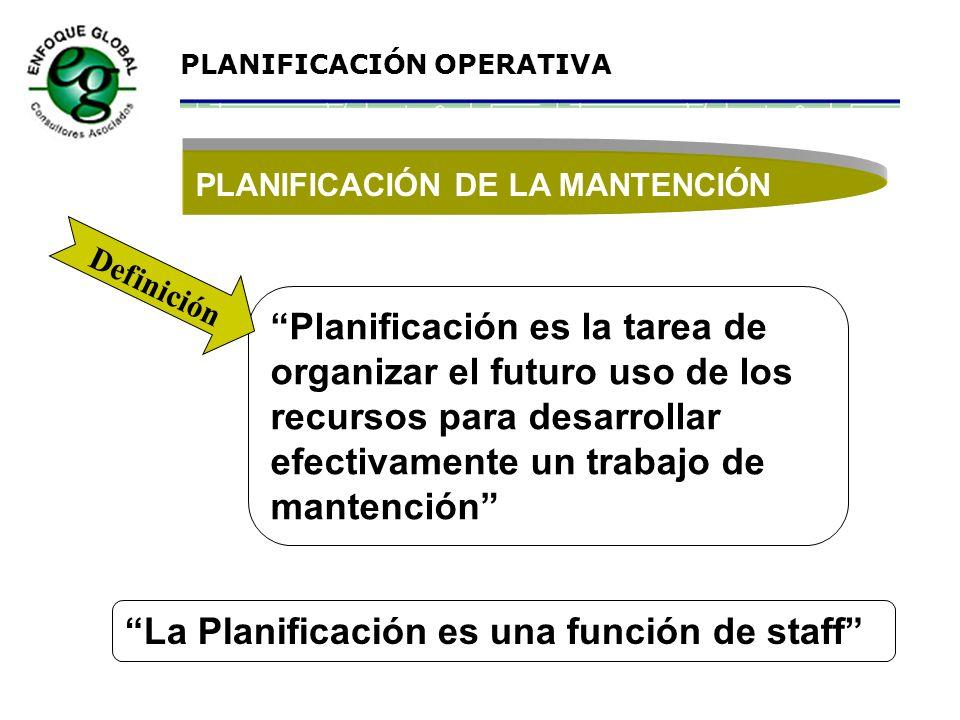 PLANIFICACIÓN OPERATIVA Identificar Trabajo Aprobación Trabajo Priorizar Pedir Materiales Coordinar Controlar Resultados Paso 1 Planificación Paso 2 P