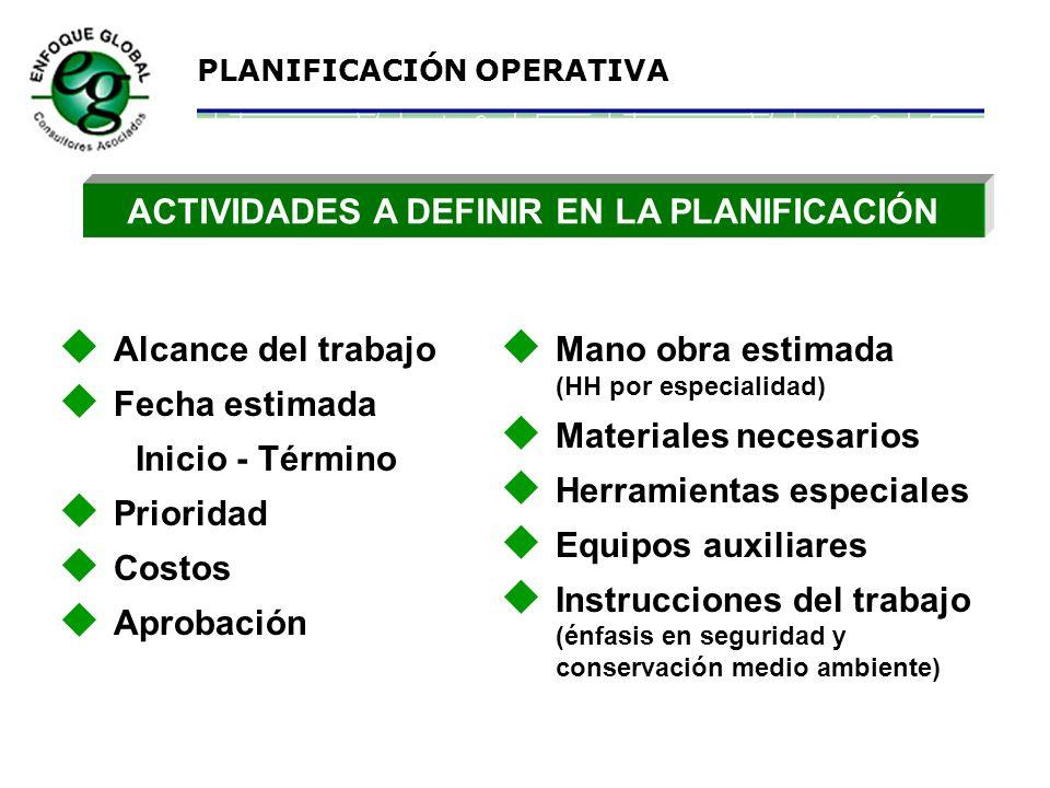 PLANIFICACIÓN OPERATIVA PLANIFICACIÓN DE LA MANTENCIÓN Planificación es la tarea de organizar el futuro uso de los recursos para desarrollar efectivam
