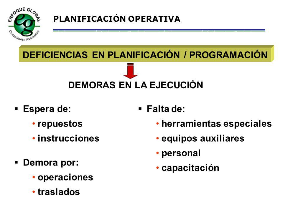 PLANIFICACIÓN OPERATIVA SISTEMA DE ORDEN DE TRABAJO