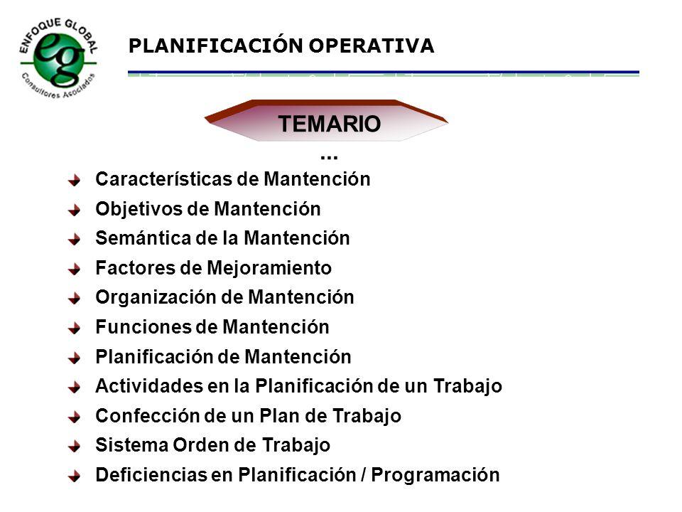 PLANIFICACIÓN OPERATIVA DESAFÍO DEL MEJORAMIENTO CONTINUO es un MAÑANA HOY AYER fue una será una EXCELENCIA ESTÁNDAR MEDIOCRIDAD