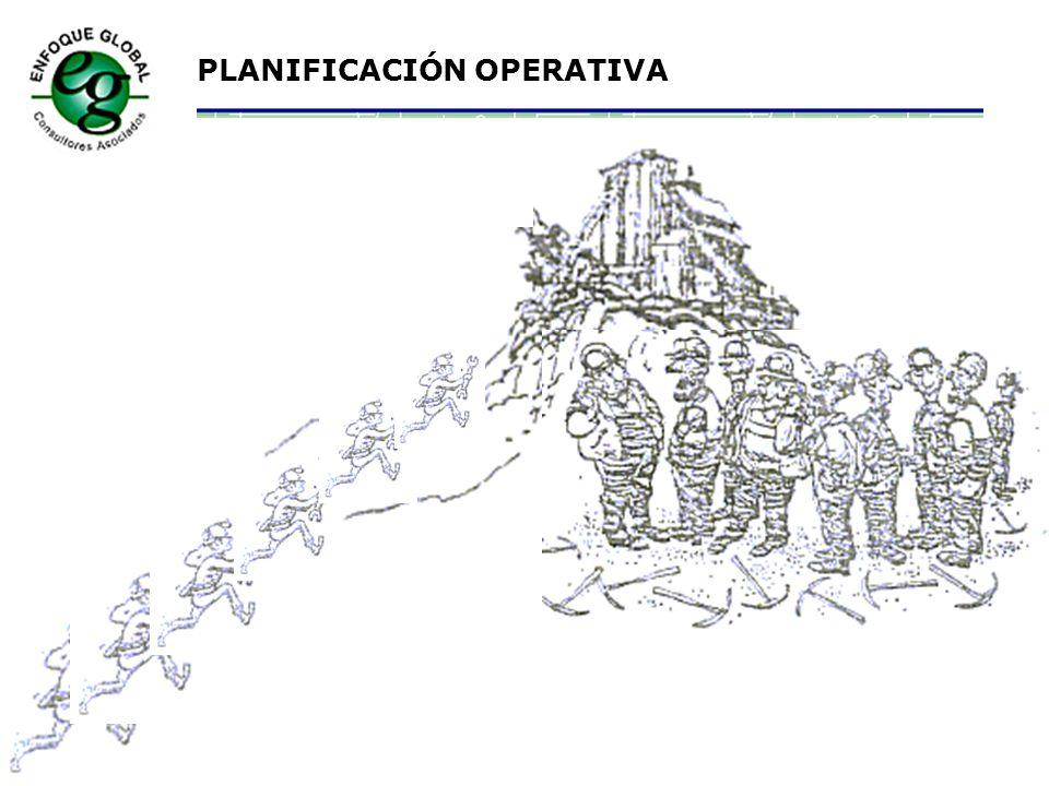 PLANIFICACIÓN OPERATIVA DEFICIENCIAS EN PLANIFICACIÓN / PROGRAMACIÓN Espera de: repuestos instrucciones Demora por: operaciones traslados Falta de: he