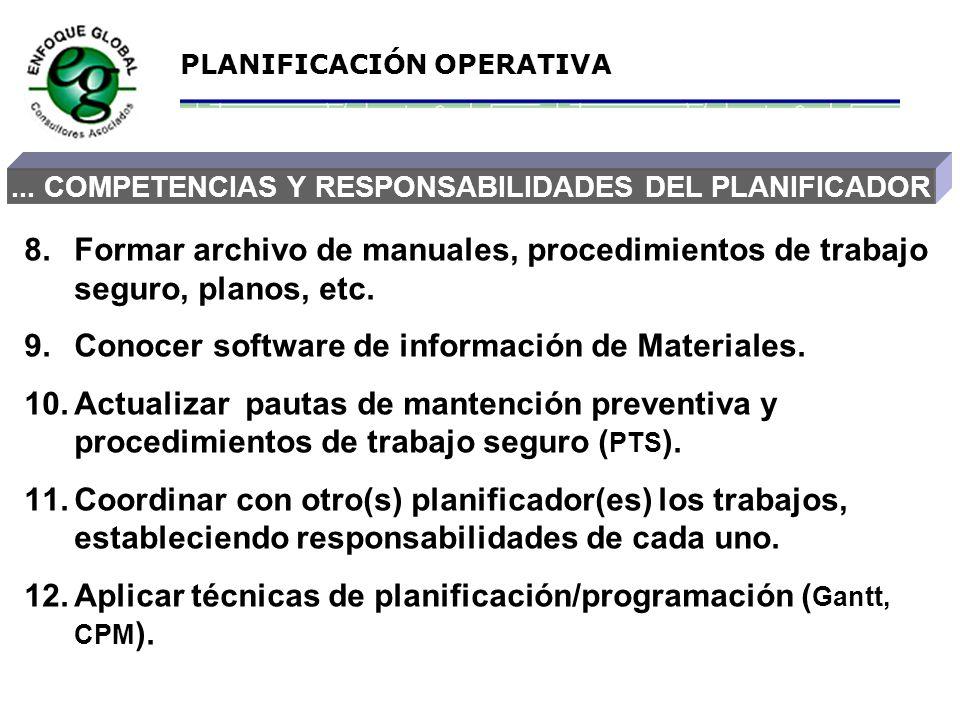 PLANIFICACIÓN OPERATIVA COMPETENCIAS Y RESPONSABILIDADES DEL PLANIFICADOR... 1.Conocer cómo se realizan los trabajos de mantención. 2.Habilidades de c