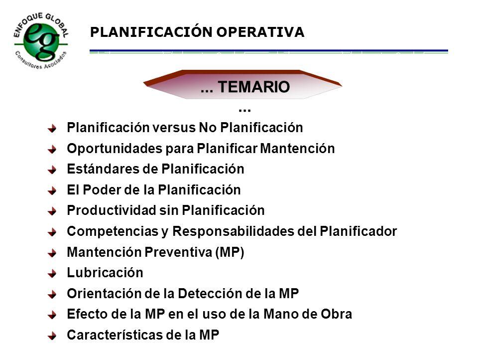 PLANIFICACIÓN OPERATIVA Planificación versus No Planificación Oportunidades para Planificar Mantención Estándares de Planificación El Poder de la Planificación Productividad sin Planificación Competencias y Responsabilidades del Planificador Mantención Preventiva (MP) Lubricación Orientación de la Detección de la MP Efecto de la MP en el uso de la Mano de Obra Características de la MP...