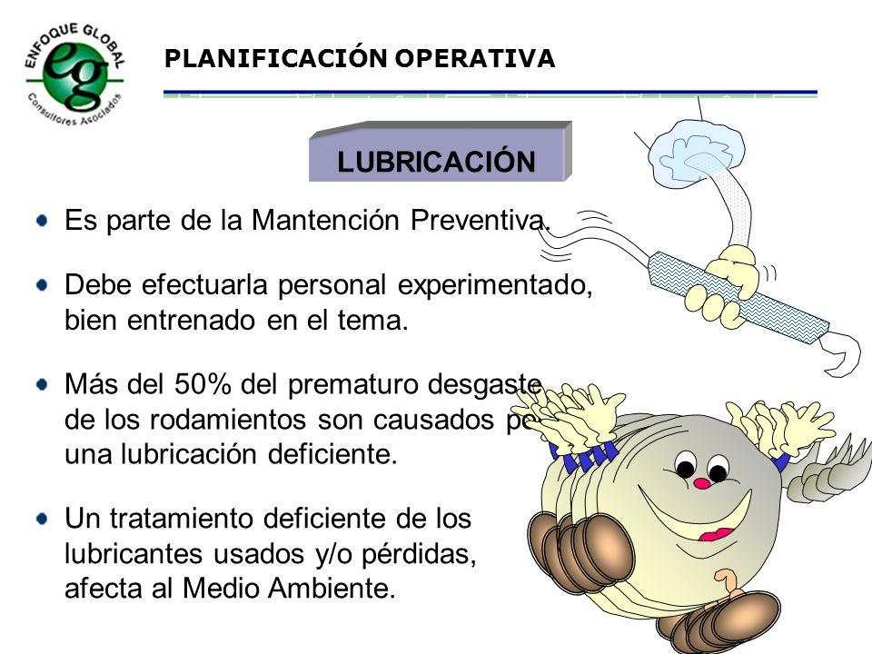PLANIFICACIÓN OPERATIVA MANTENCIÓN PREVENTIVA (MP) Acciones rutinarias destinadas a extender la vida del equipo, detectando las fallas en forma PREMAT