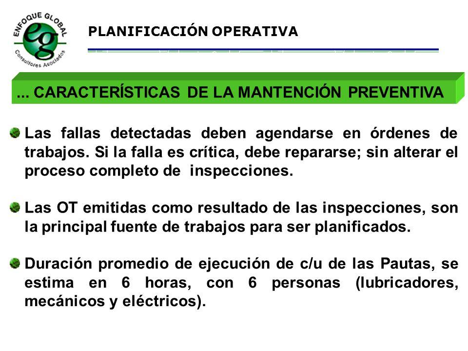 PLANIFICACIÓN OPERATIVA CARACTERÍSTICAS DE LA MANTENCIÓN PREVENTIVA... Es IMPOSTERGABLE, Operaciones debe entregar equipos para ejecución de pautas, s