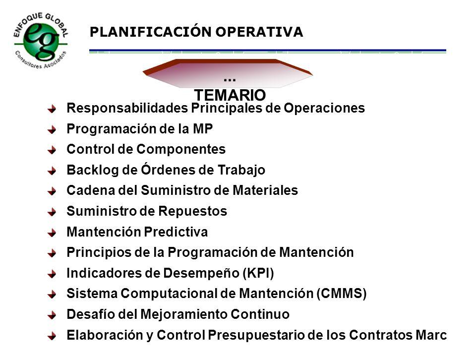 PLANIFICACIÓN OPERATIVA Responsabilidades Principales de Operaciones Programación de la MP Control de Componentes Backlog de Órdenes de Trabajo Cadena del Suministro de Materiales Suministro de Repuestos Mantención Predictiva Principios de la Programación de Mantención Indicadores de Desempeño (KPI) Sistema Computacional de Mantención (CMMS) Desafío del Mejoramiento Continuo Elaboración y Control Presupuestario de los Contratos Marc...