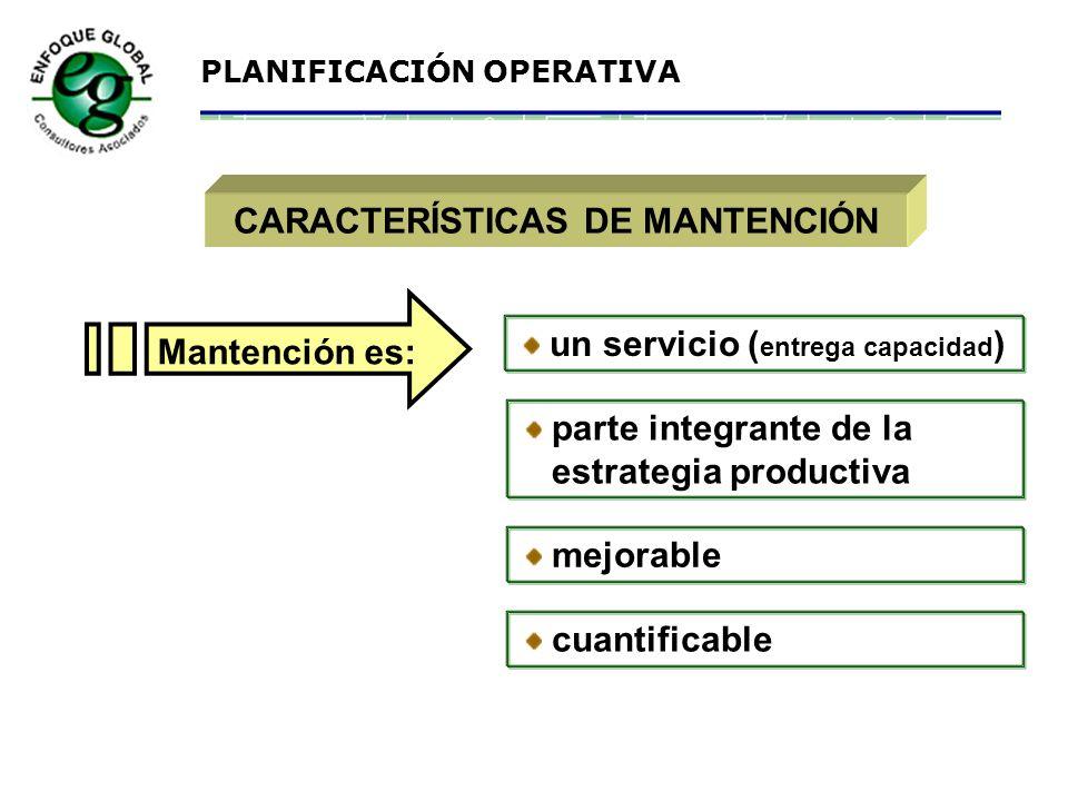 PLANIFICACIÓN OPERATIVA CARACTERÍSTICAS DE MANTENCIÓN Mantención es: un servicio ( entrega capacidad ) parte integrante de la estrategia productiva mejorable cuantificable