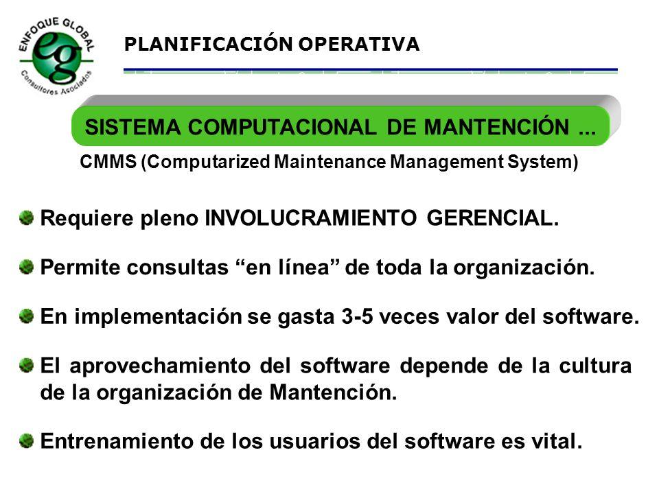 PLANIFICACIÓN OPERATIVA El backlog planificado se mantiene para programar de 2 a 4 semanas Costos Reales vs. Presupuesto Cumplimiento de la Programaci