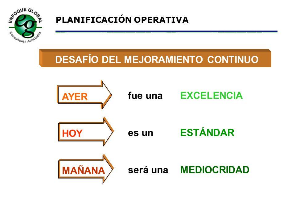 PLANIFICACIÓN OPERATIVA CMMS (Computarized Maintenance Management System) EAM (Enterprise Asset Management) Si se ingresa basura el sistema entrega ba