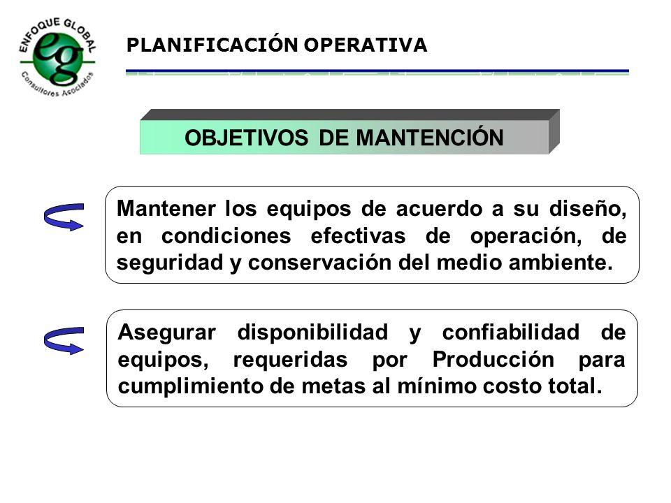 PLANIFICACIÓN OPERATIVA OBJETIVOS DE MANTENCIÓN Mantener los equipos de acuerdo a su diseño, en condiciones efectivas de operación, de seguridad y conservación del medio ambiente.
