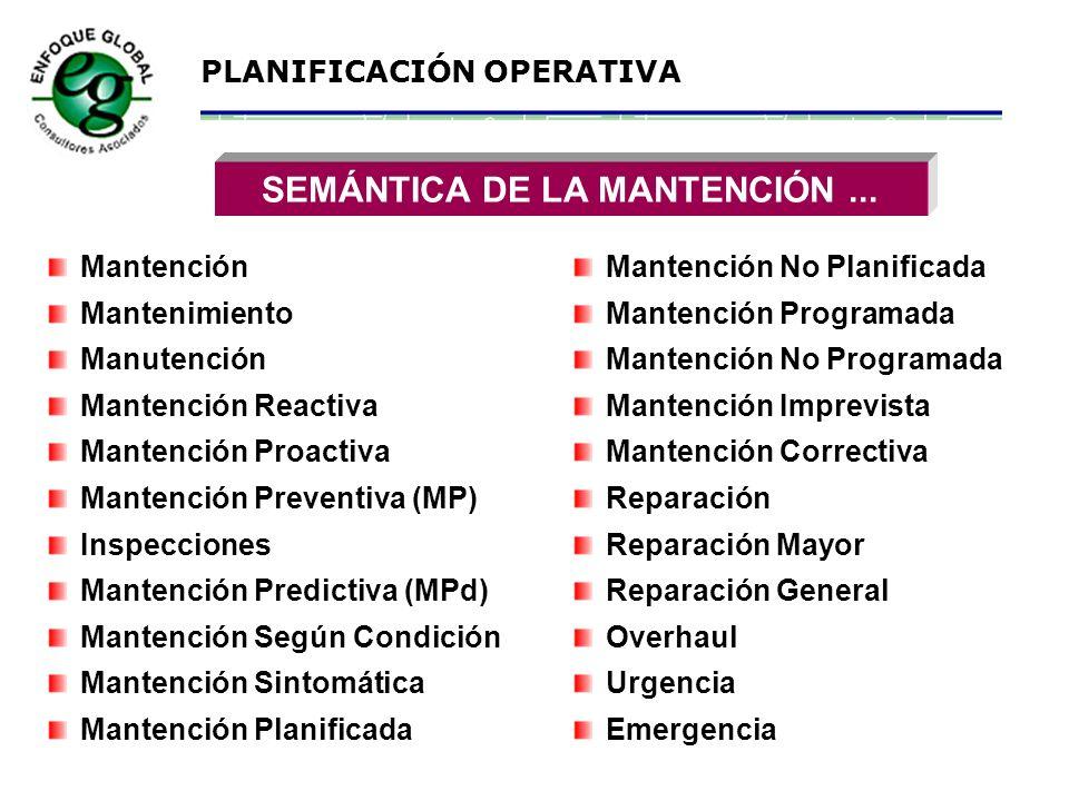 PLANIFICACIÓN OPERATIVA OBJETIVOS DE MANTENCIÓN Mantener los equipos de acuerdo a su diseño, en condiciones efectivas de operación, de seguridad y con