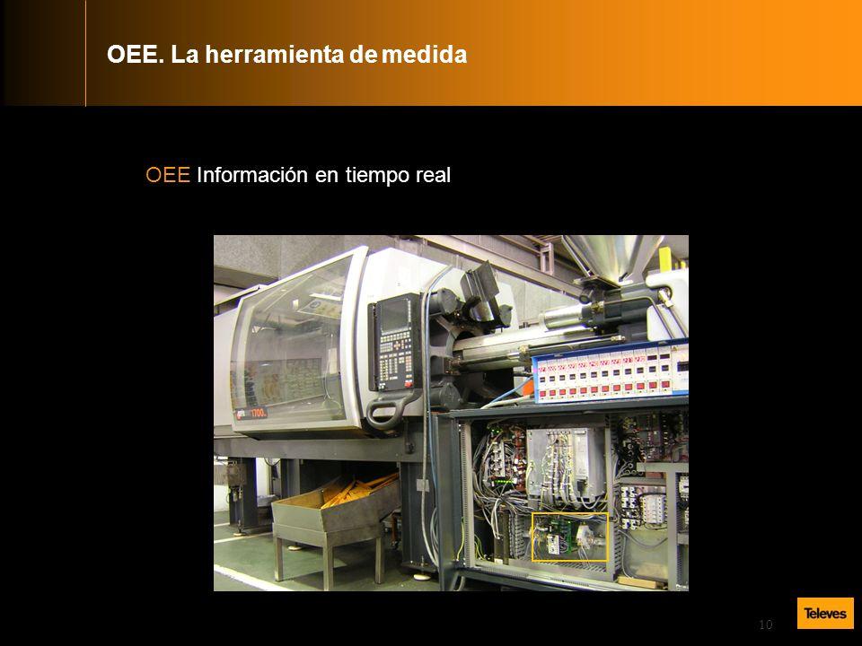 10 OEE Información en tiempo real OEE. La herramienta de medida