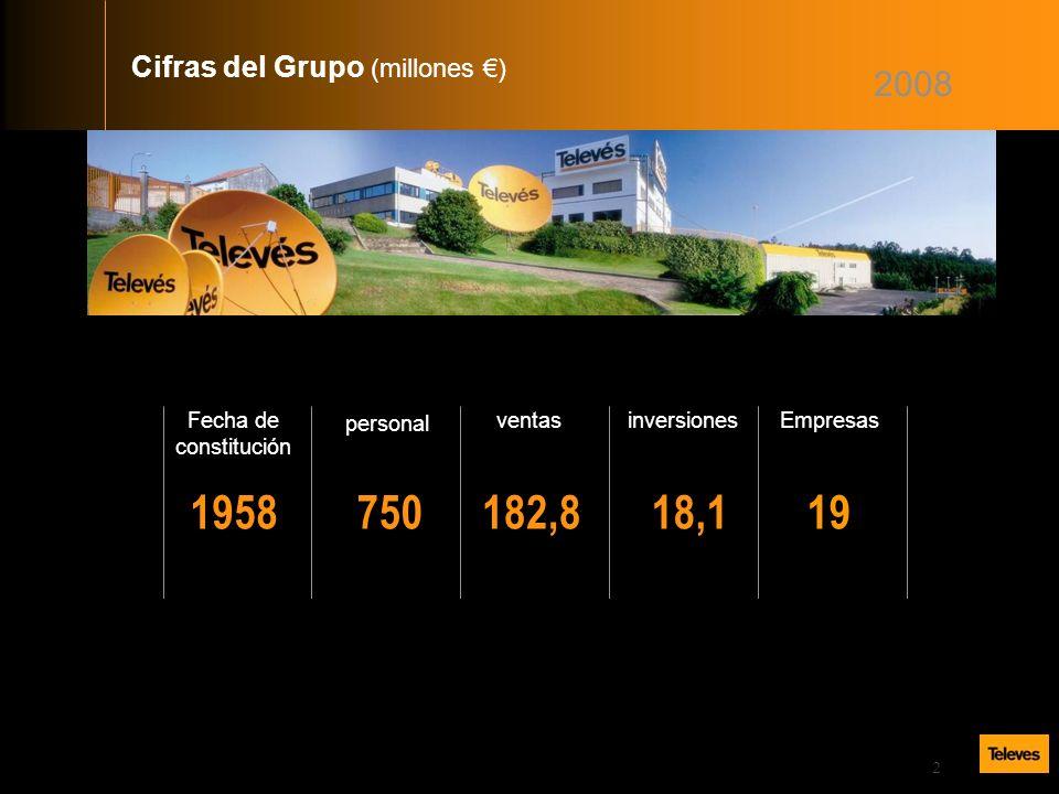 2 Cifras del Grupo (millones ) 2008 1958 Fecha de constitución 750 personal 182,8 ventas 18,1 inversiones 19 Empresas