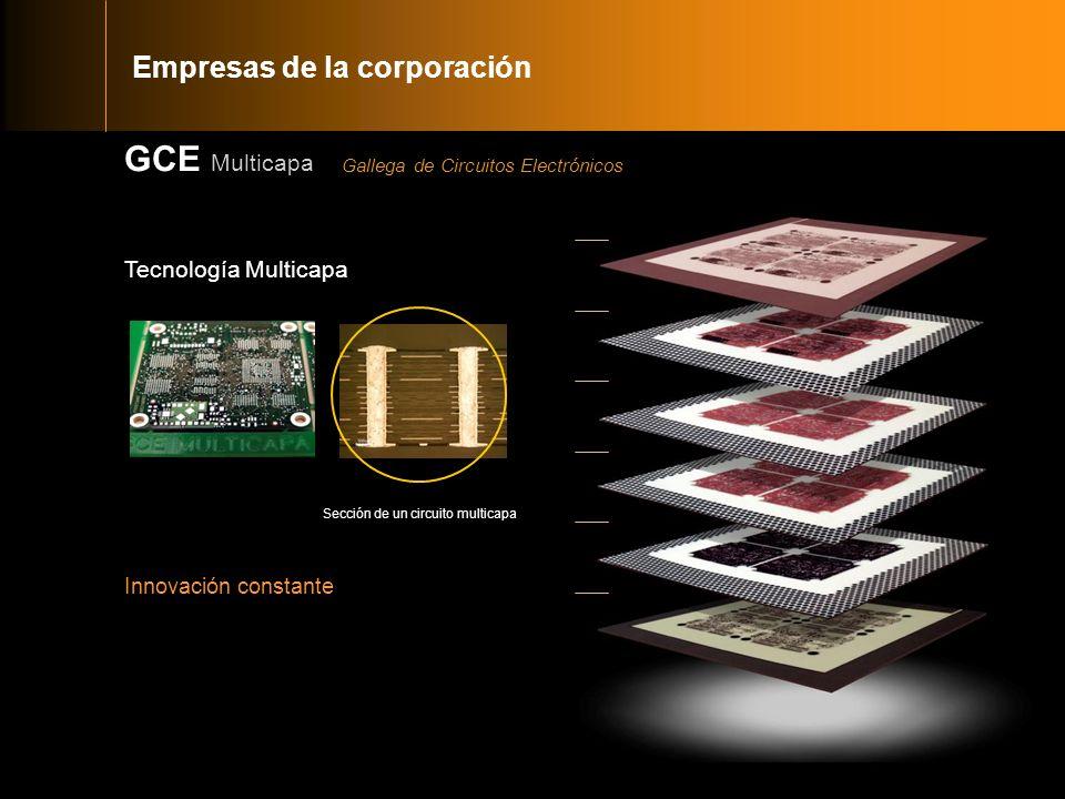 5 Innovación constante Tecnología Multicapa Sección de un circuito multicapa GCE Multicapa Gallega de Circuitos Electrónicos Empresas de la corporación