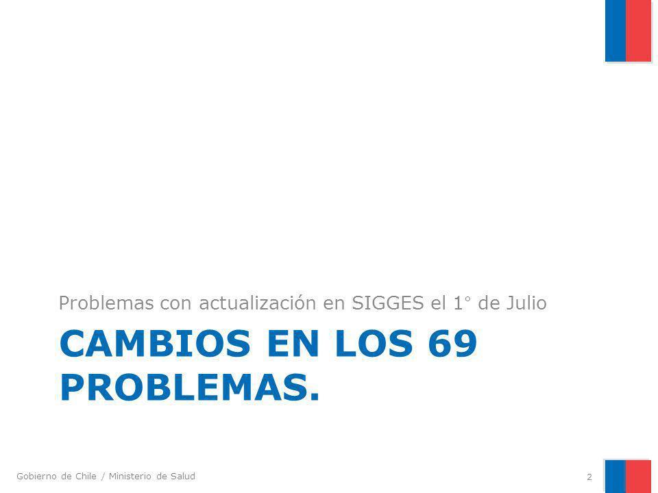 Gobierno de Chile / Ministerio de Salud CAMBIOS EN LOS 69 PROBLEMAS. Problemas con actualización en SIGGES el 1° de Julio 2