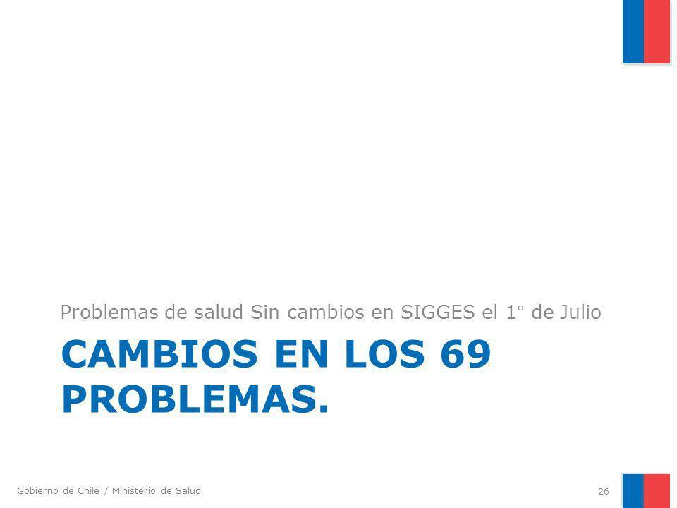 Gobierno de Chile / Ministerio de Salud CAMBIOS EN LOS 69 PROBLEMAS. Problemas de salud Sin cambios en SIGGES el 1° de Julio 26