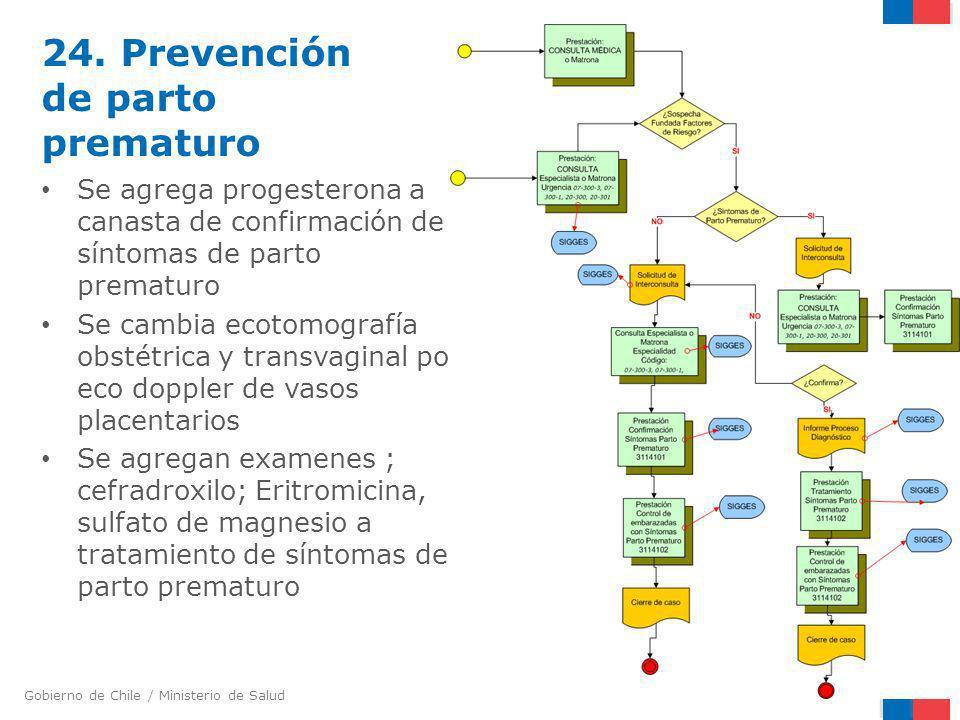 Gobierno de Chile / Ministerio de Salud 24. Prevención de parto prematuro Se agrega progesterona a canasta de confirmación de síntomas de parto premat