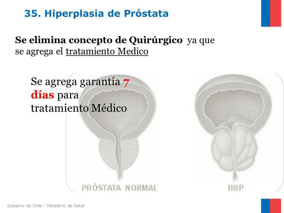 Gobierno de Chile / Ministerio de Salud 35. Hiperplasia de Próstata Se elimina concepto de Quirúrgico ya que se agrega el tratamiento Medico Se agrega