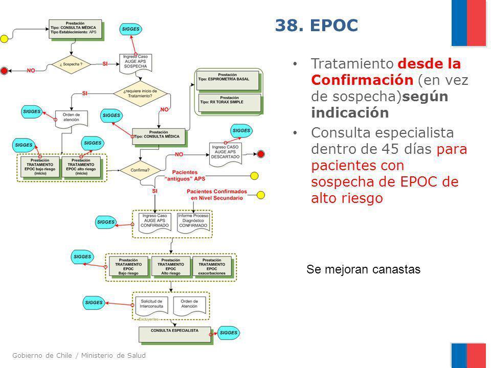 Gobierno de Chile / Ministerio de Salud 38. EPOC Tratamiento desde la Confirmación (en vez de sospecha)según indicación Consulta especialista dentro d