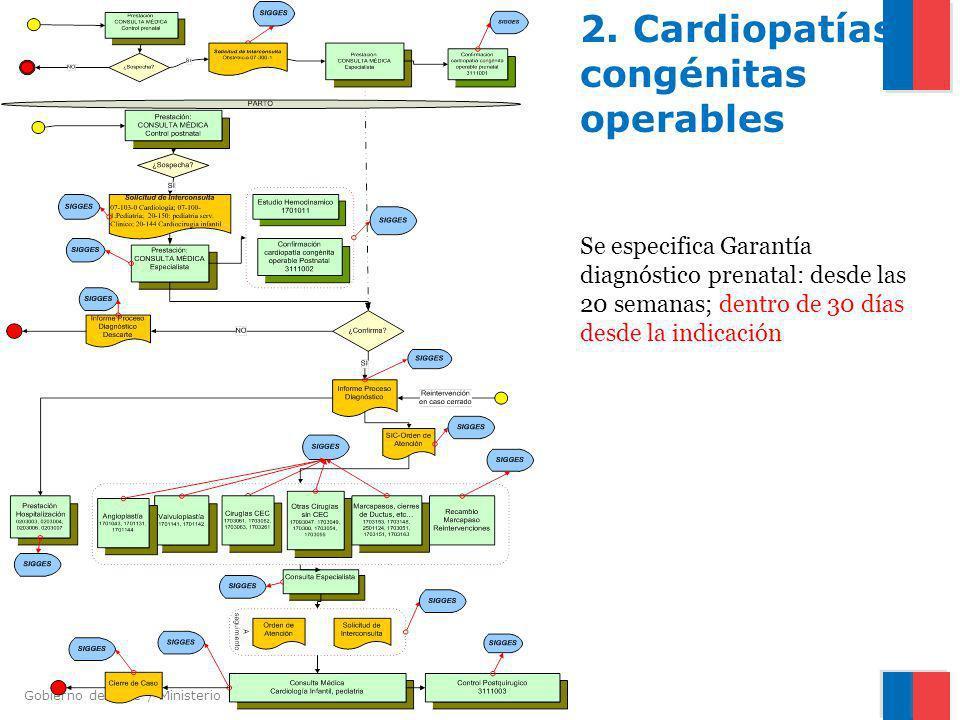 Gobierno de Chile / Ministerio de Salud 2. Cardiopatías congénitas operables Se especifica Garantía diagnóstico prenatal: desde las 20 semanas; dentro