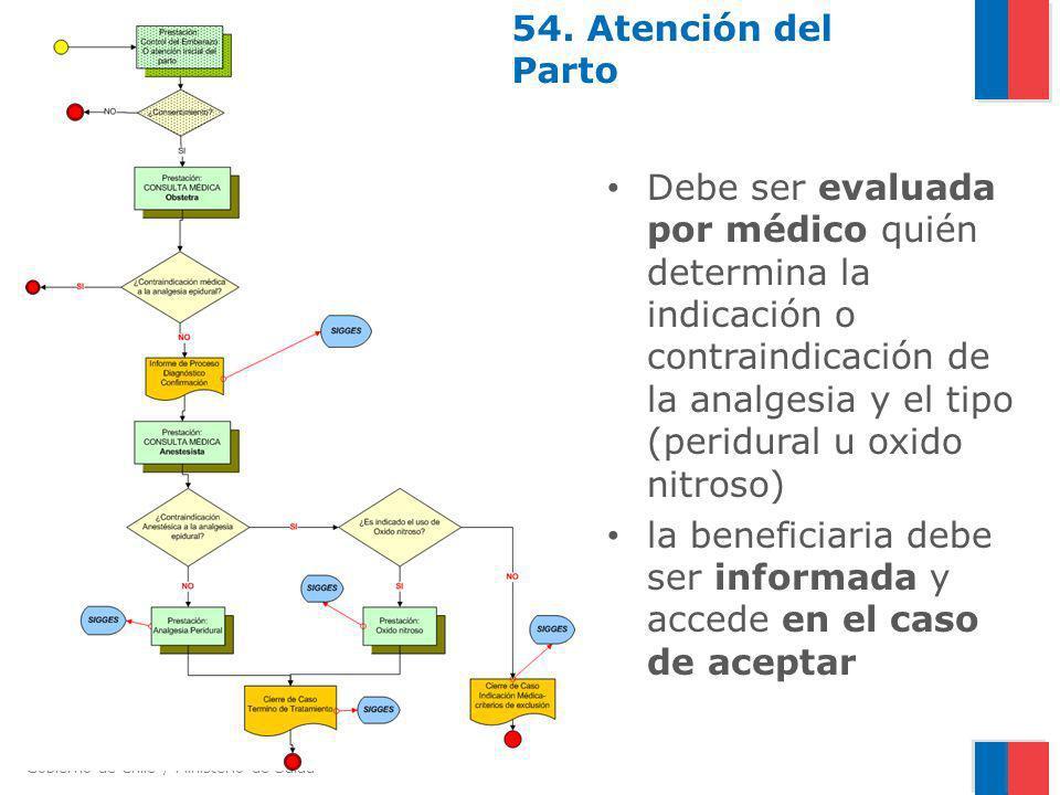 Gobierno de Chile / Ministerio de Salud 54. Atención del Parto Debe ser evaluada por médico quién determina la indicación o contraindicación de la ana