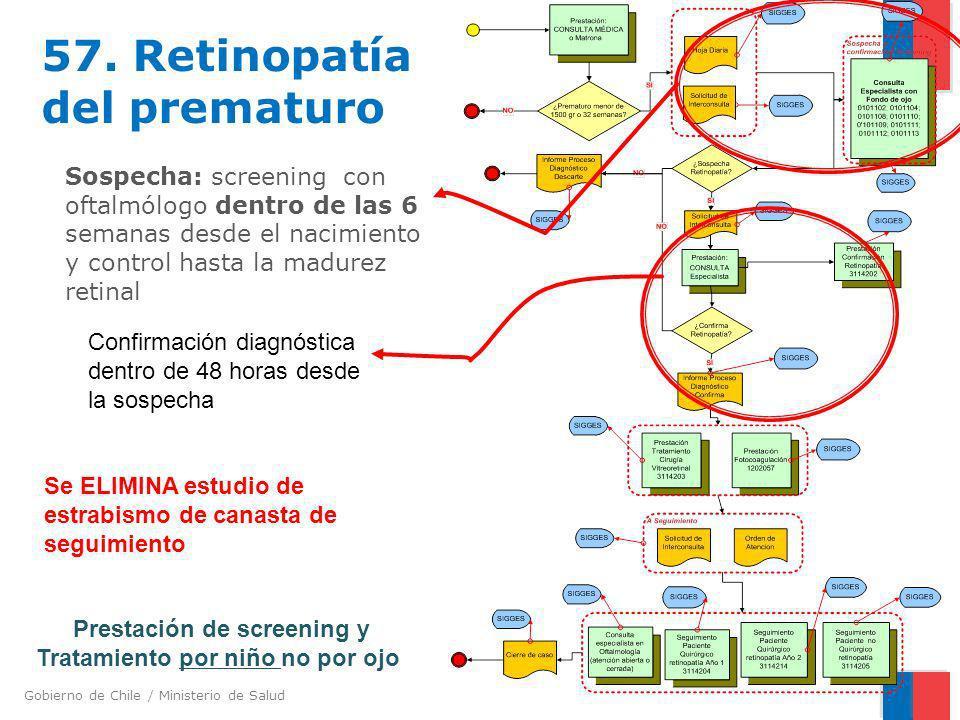 Gobierno de Chile / Ministerio de Salud 57. Retinopatía del prematuro Sospecha: screening con oftalmólogo dentro de las 6 semanas desde el nacimiento