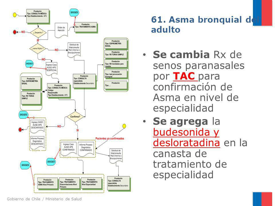 Gobierno de Chile / Ministerio de Salud 61. Asma bronquial del adulto Se cambia Rx de senos paranasales por TAC para confirmación de Asma en nivel de