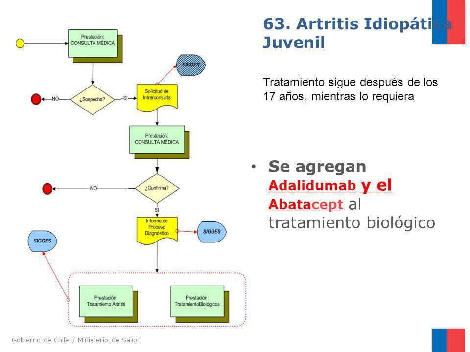 Gobierno de Chile / Ministerio de Salud 63. Artritis Idiopática Juvenil Se agregan Adalidumab y el Abatacept al tratamiento biológico Tratamiento sigu