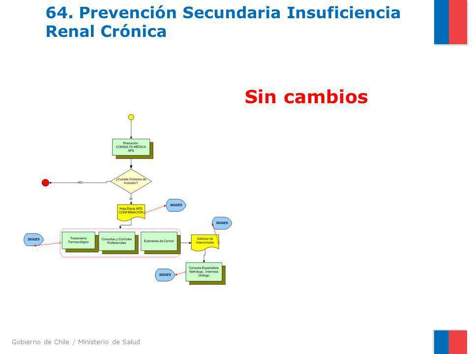 Gobierno de Chile / Ministerio de Salud 64. Prevención Secundaria Insuficiencia Renal Crónica Sin cambios