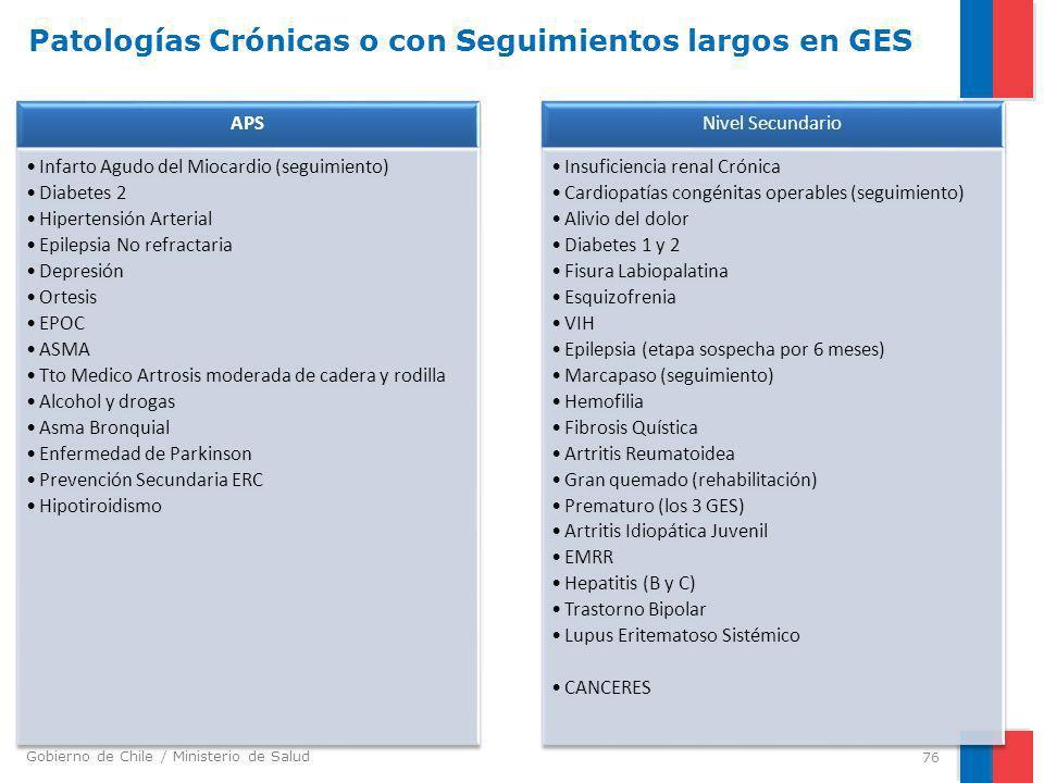 Gobierno de Chile / Ministerio de Salud Patologías Crónicas o con Seguimientos largos en GES APS Infarto Agudo del Miocardio (seguimiento) Diabetes 2