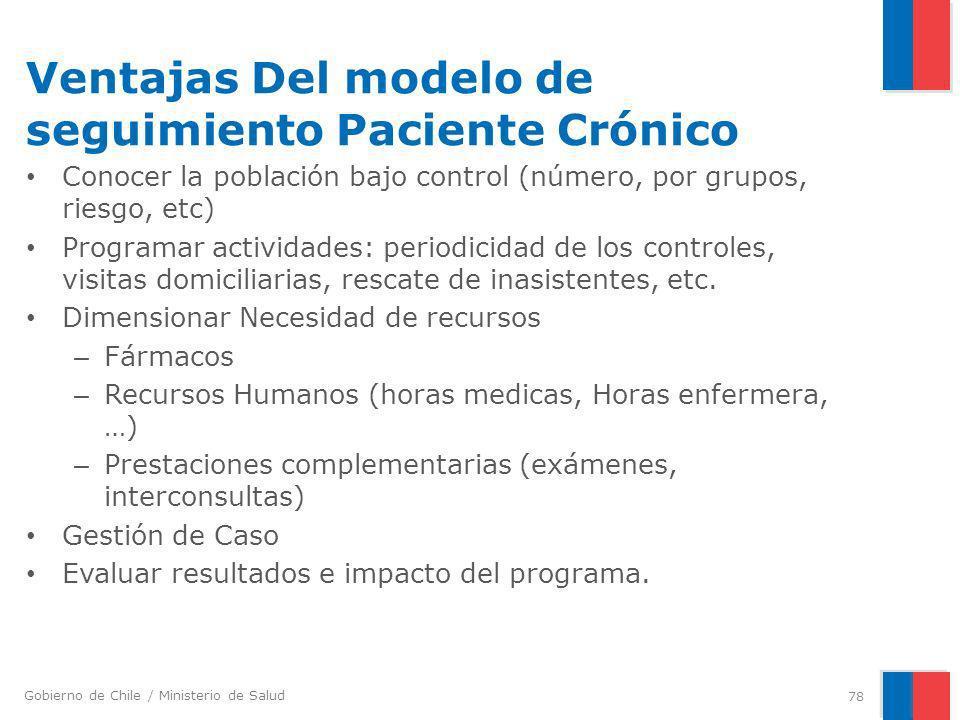 Gobierno de Chile / Ministerio de Salud Ventajas Del modelo de seguimiento Paciente Crónico Conocer la población bajo control (número, por grupos, rie