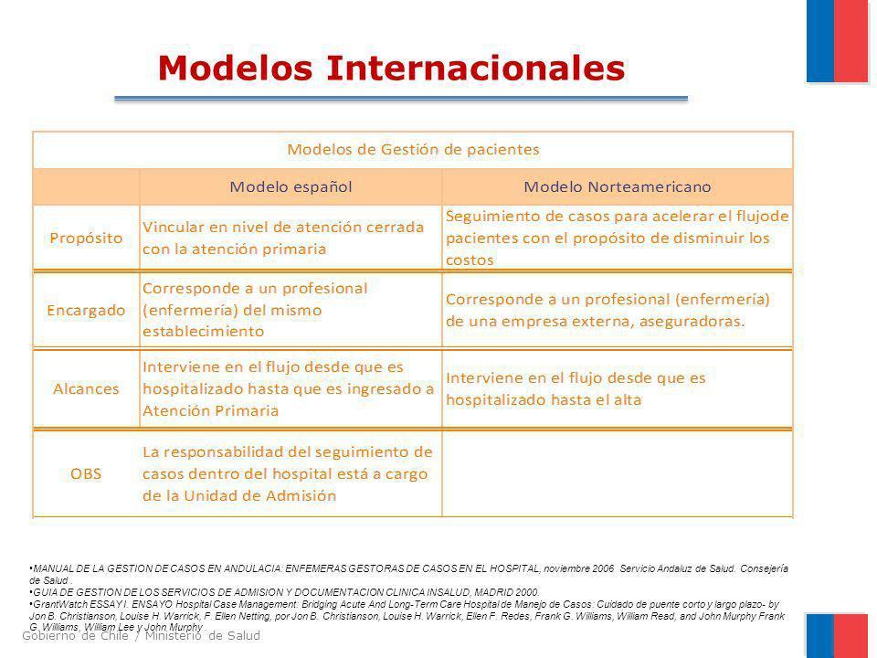 Gobierno de Chile / Ministerio de Salud Modelos Internacionales MANUAL DE LA GESTION DE CASOS EN ANDULACIA: ENFEMERAS GESTORAS DE CASOS EN EL HOSPITAL