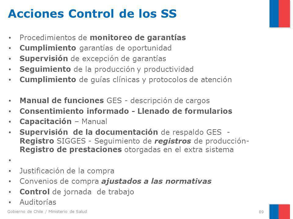 Gobierno de Chile / Ministerio de Salud Acciones Control de los SS Procedimientos de monitoreo de garantías Cumplimiento garantías de oportunidad Supe