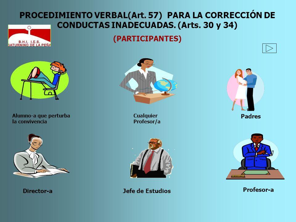 PROCEDIMIENTO VERBAL(Art. 57) PARA LA CORRECCIÓN DE CONDUCTAS INADECUADAS. (Arts. 30 y 34) (PARTICIPANTES) Alumno-a que perturba la convivencia Cualqu