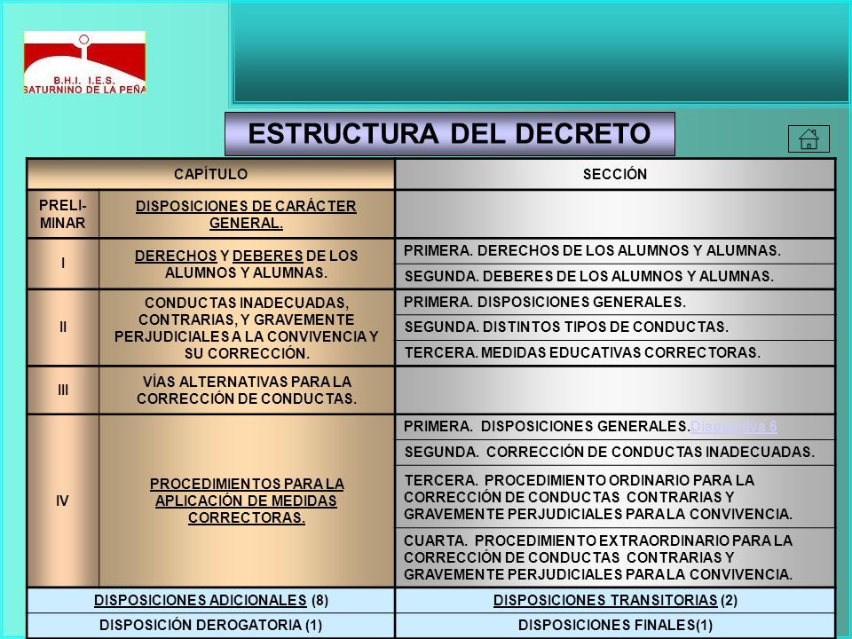 ESTRUCTURA DEL DECRETO CAPÍTULOSECCIÓN PRELI- MINAR DISPOSICIONES DE CARÁCTER GENERAL. I DERECHOS Y DEBERES DE LOS ALUMNOS Y ALUMNAS. PRIMERA. DERECHO