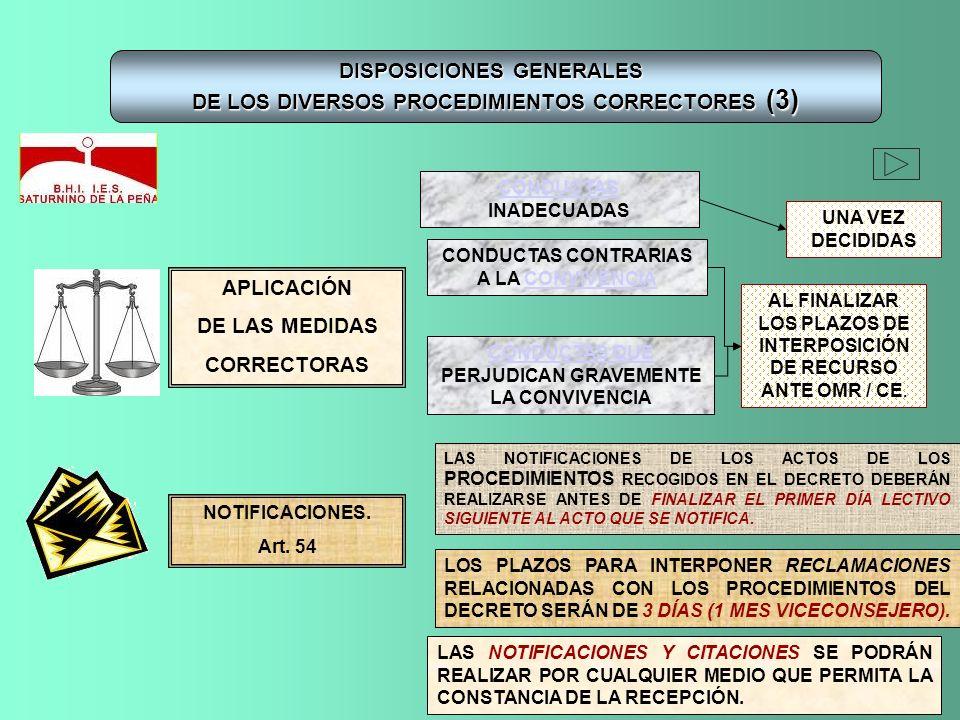 APLICACIÓN DE LAS MEDIDAS CORRECTORAS CONDUCTAS CONDUCTAS INADECUADAS CONDUCTAS CONTRARIAS A LA CONVIVENCIACONVIVENCIA CONDUCTAS QUE CONDUCTAS QUE PER
