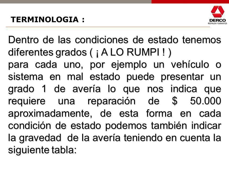 MAL ESTADO: El vehículo se encuentra con daño mayor, requiere ser reparado para que este pueda ser vendido o realmente no es recomendable recibirlo en