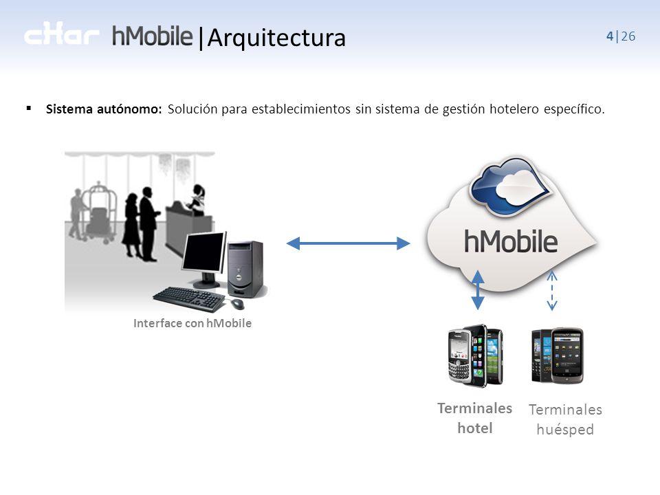4|26 Sistema autónomo: Solución para establecimientos sin sistema de gestión hotelero específico.
