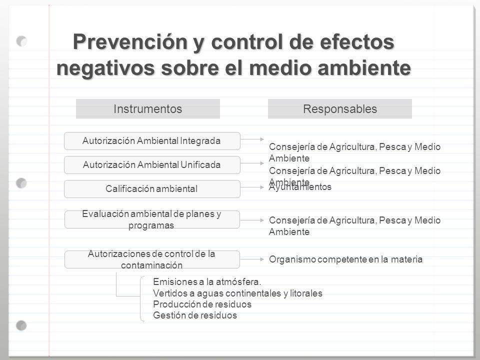 Prevención y control de efectos negativos sobre el medio ambiente Consejería de Agricultura, Pesca y Medio Ambiente Autorización Ambiental Integrada A